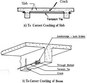 Xử lý vêt nứt bê tông bằng thép ứng lục trước