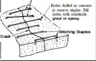Xử lý vết nứt bê tông bằng cách khâu