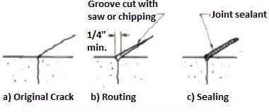 Xử lý vết nứt bê tông bằng cách xẻ rãnh và trám bít